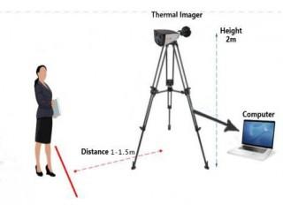 الكاميرات الحرارية الوقائية المتطورة